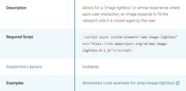 A  useful table of amp-image-lightbox  behaviour.